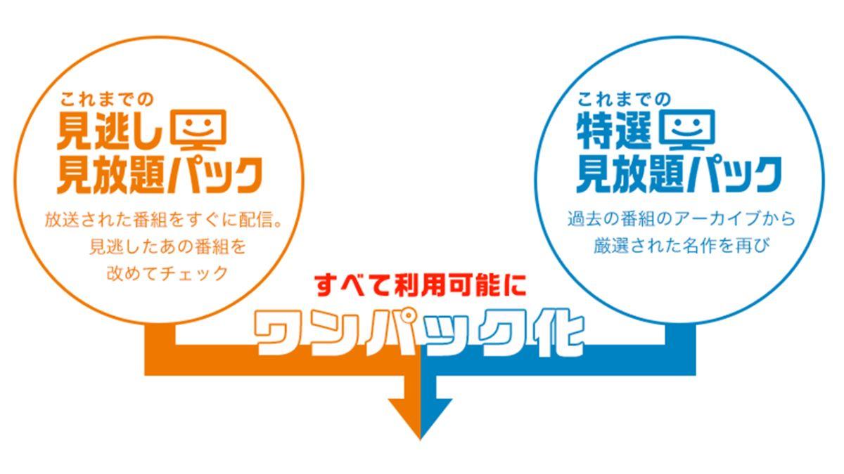 NHK オンデマンド